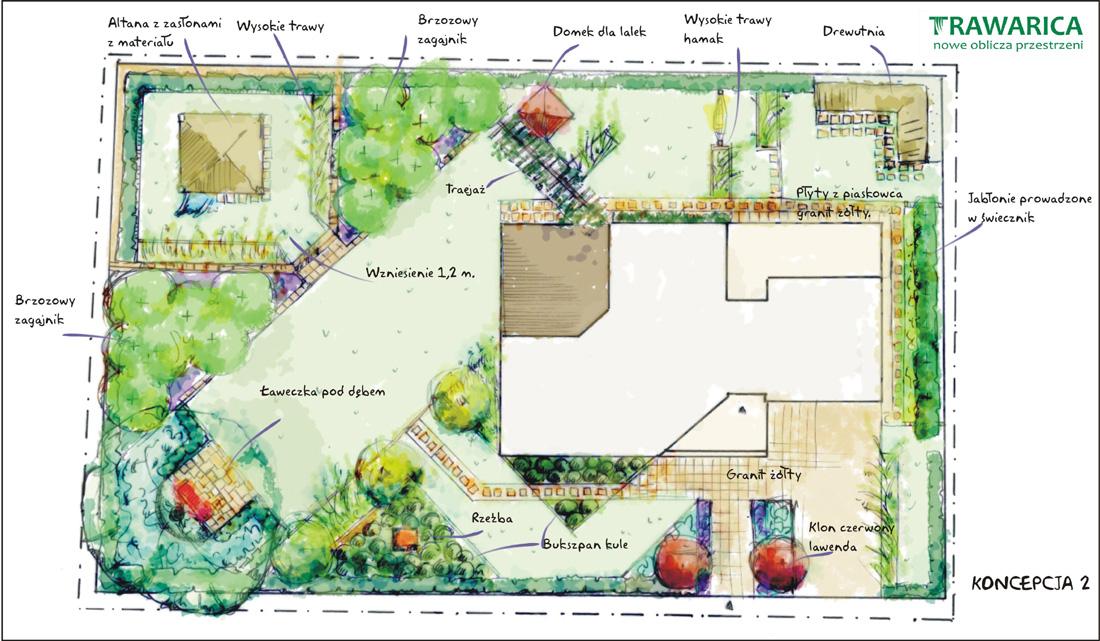 Koncepcja projektowa ogrodu w Wilkszynie