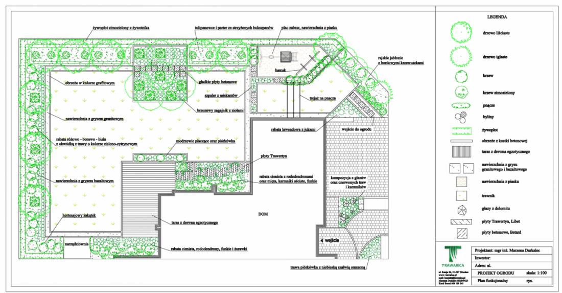 Projekt ogrodu geometrycznego, Wysoka