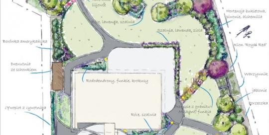 koncepcja ogrodu smolec2